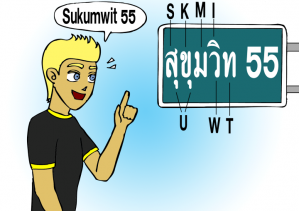Speak Thai Language Class